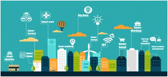 Smart Cities: Why IoT and Big Data play a Crucial Role