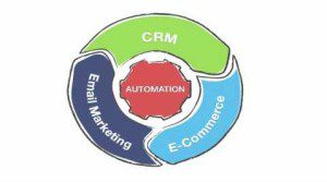 Comparing Marketing Automation Platforms