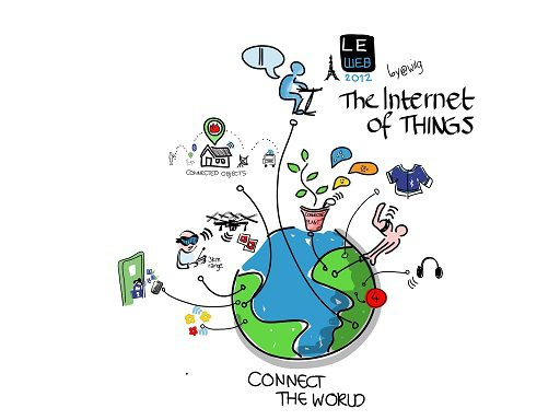 Marriages of Convenience – Internet of Things (IoT), Big Data, Social Media and Cloud all coming together to solve business problems